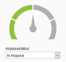 Akquise-Cockpit Akquisestatus